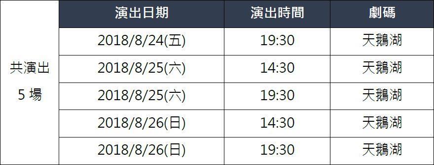 0606加演場場次表