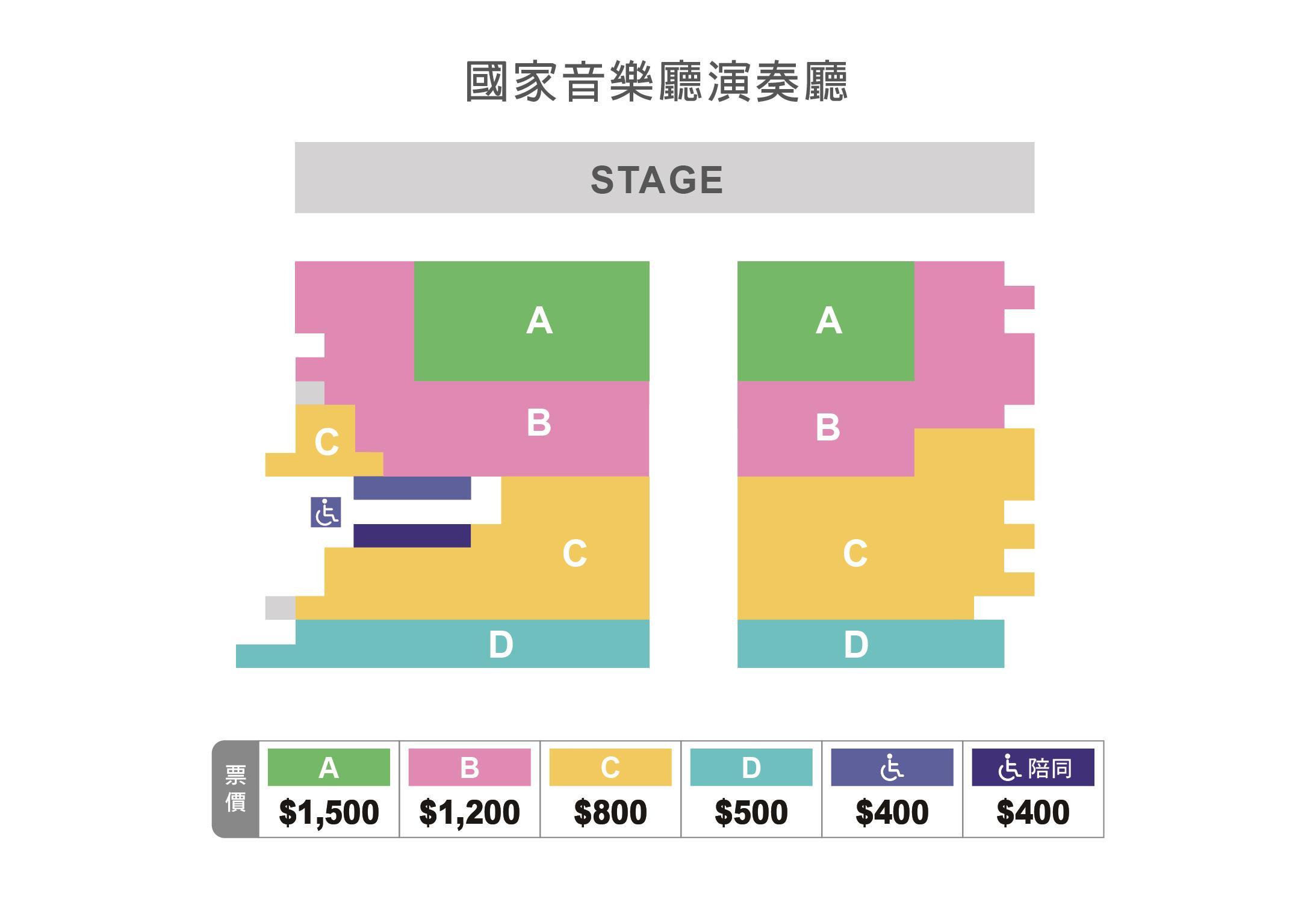 簡易票圖(台北)